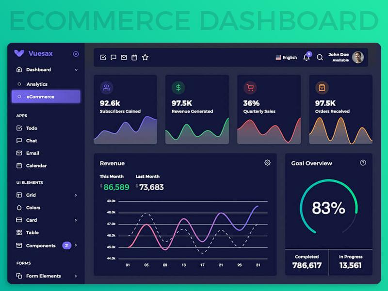 Vuesax Vuejs Admin Template - Ecommerce Dashboard - UpLabs