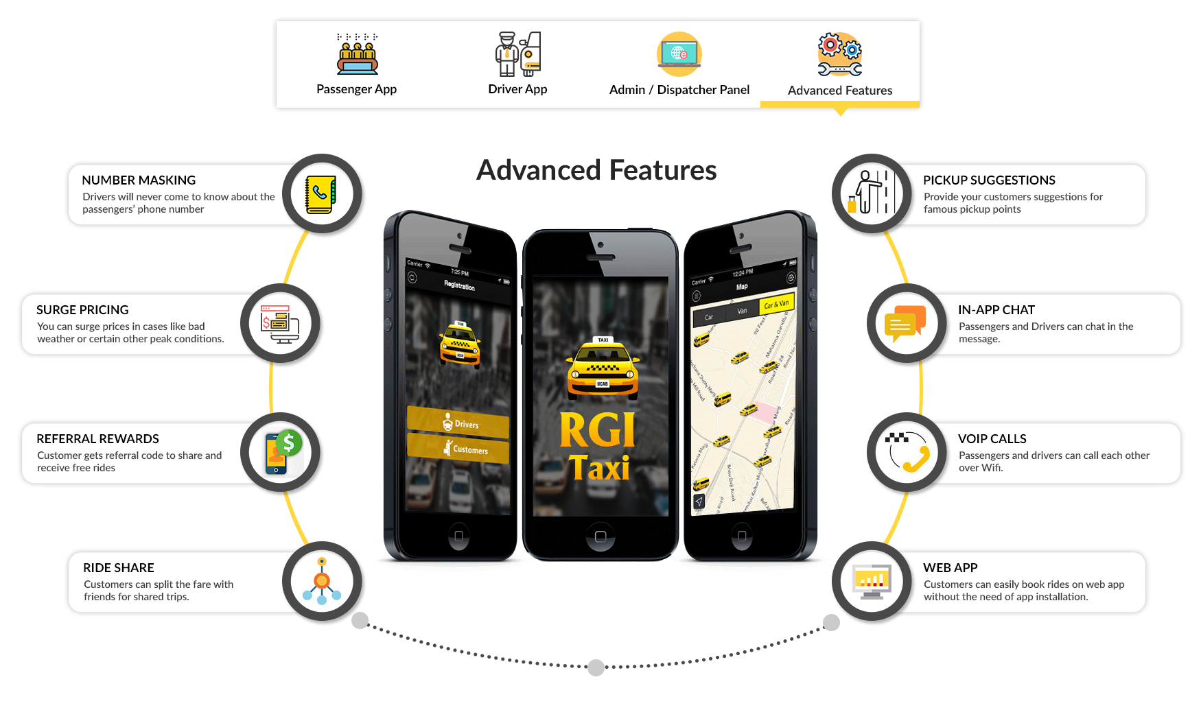 RGI Taxi - On demand taxi booking app solution like Uber & - UpLabs