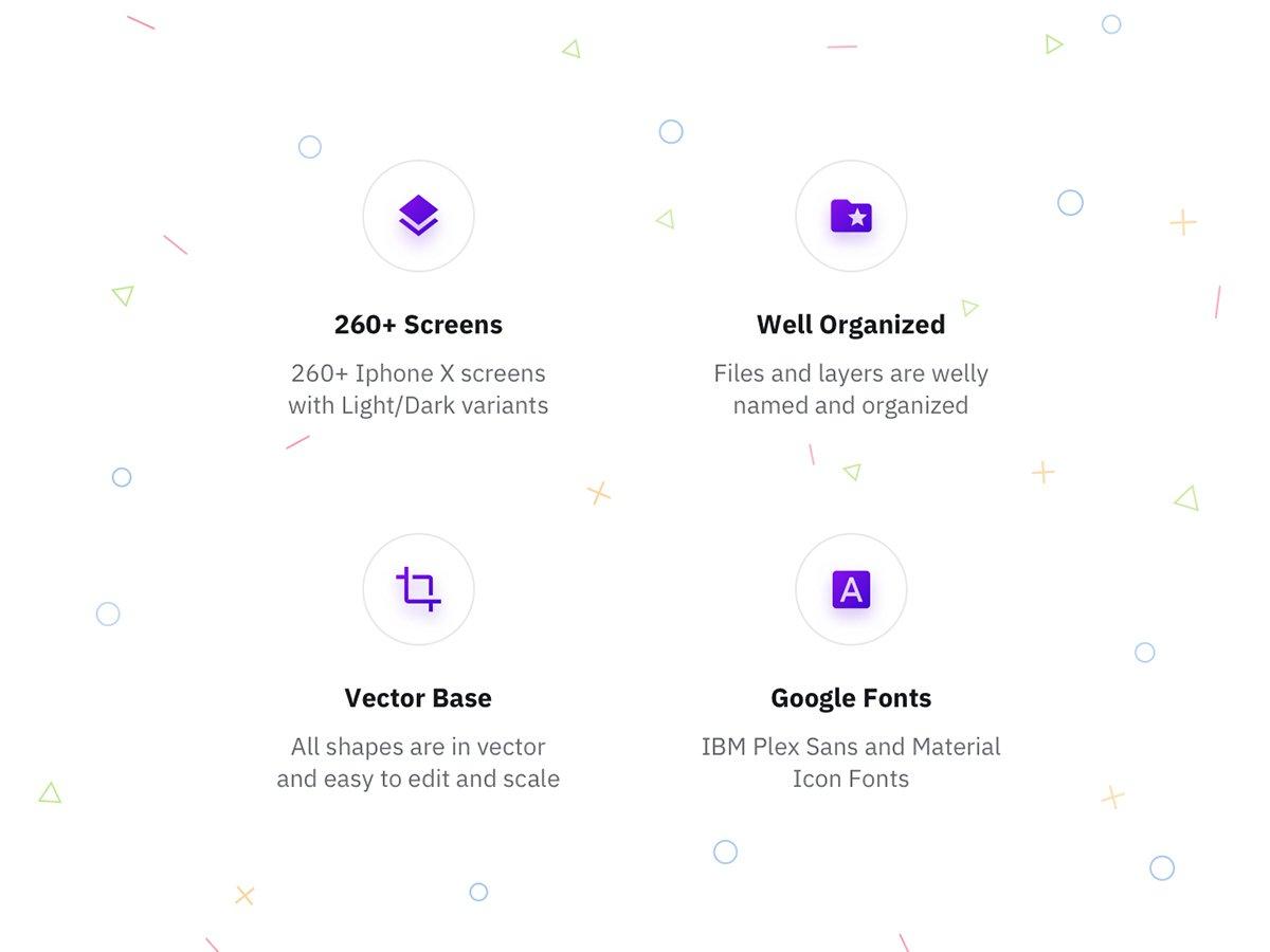 10种类型的浅色/深色Xiao iOS UI Kit - 260+ Screens with 10 Categories in Light/Dark Variants