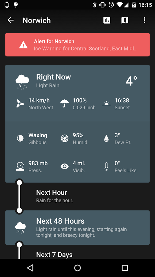 Weather Timeline - Forecast - UpLabs