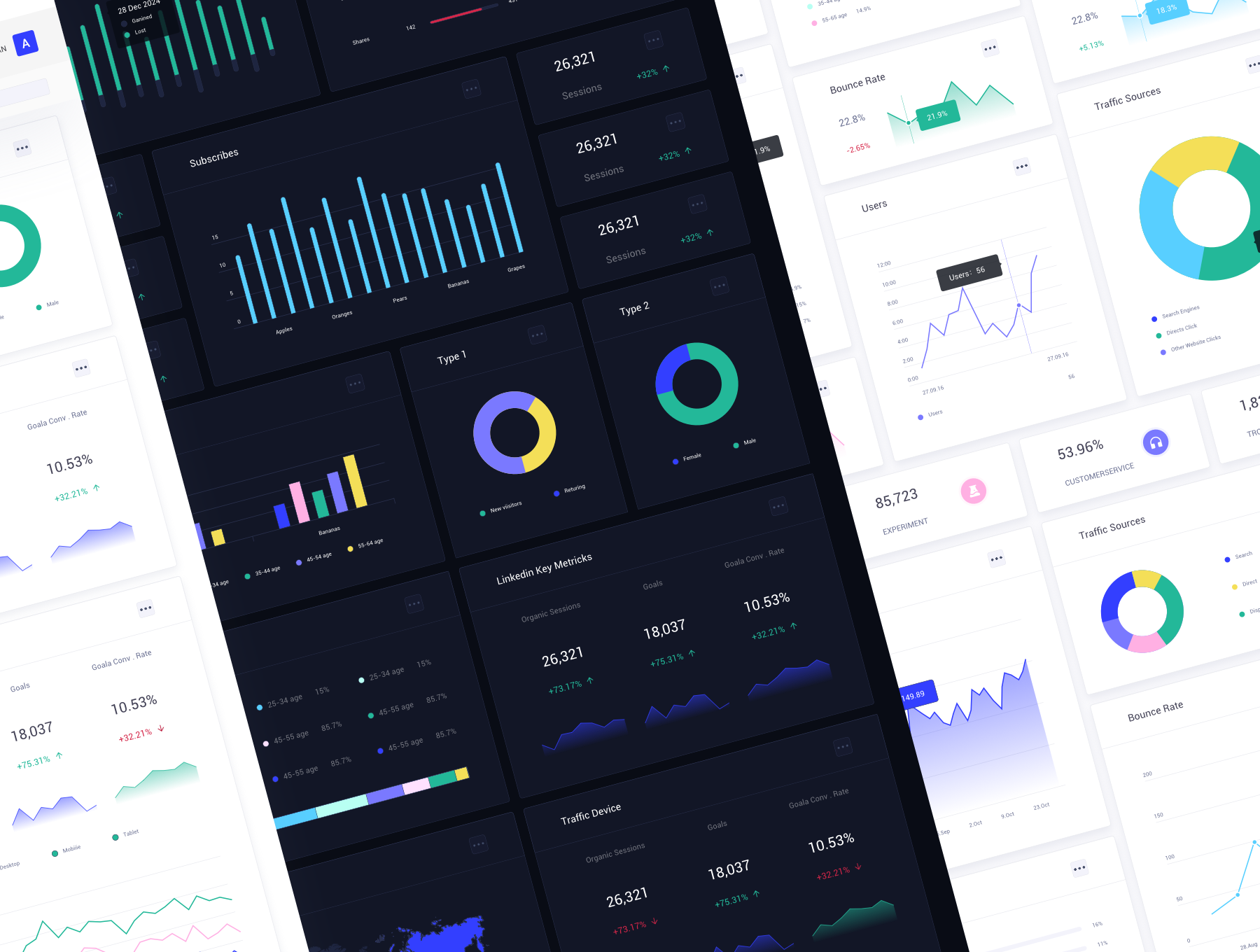 Data Visualization Dashboard UI Kit - UpLabs