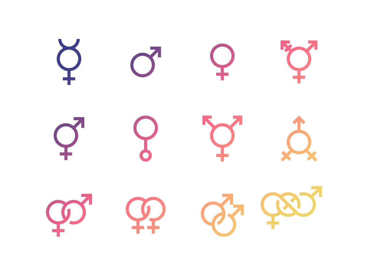 Sexual orientation gender identity