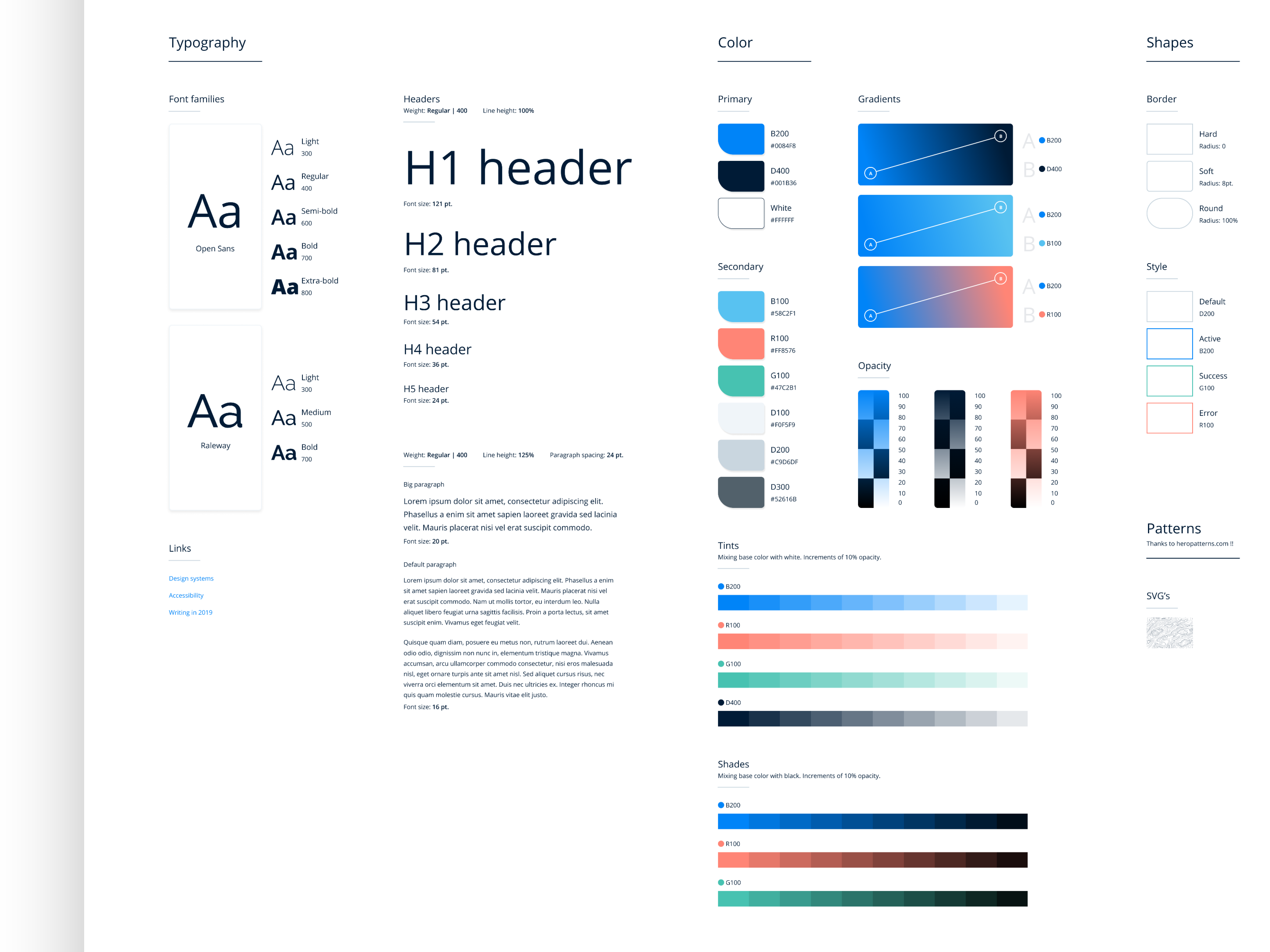 Free Figma Design System Ui Styleguide Uplabs