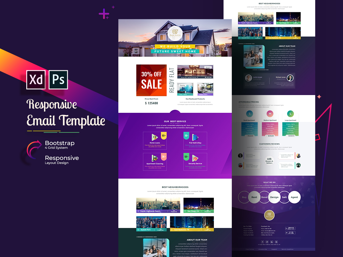 Email Newsletter Template With Adobe Xd Photoshop Uplabs