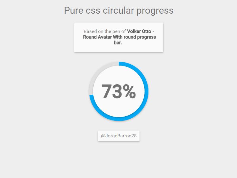 Pure CSS circular progress bar, SASS mixin - UpLabs