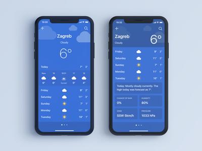 Weather App Challenge - UpLabs