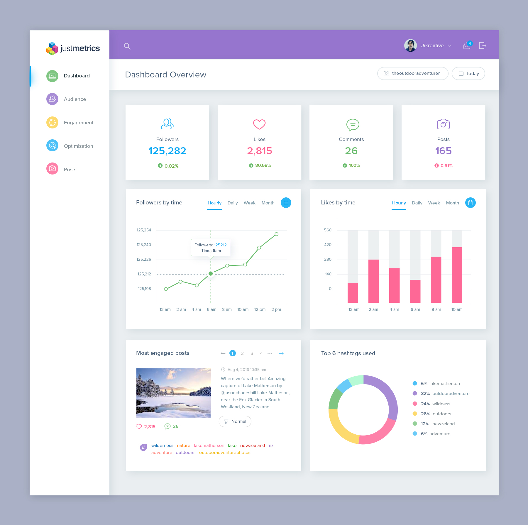 Justmetrics materialup for Material design table