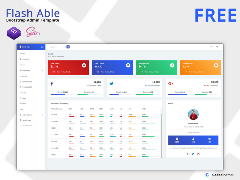 Free Flash Able Bootstrap Admin Template Search By Muzli