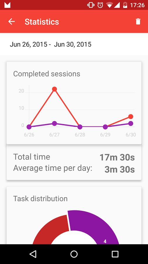 ClearFocus: Pomodoro Timer Android App - UpLabs