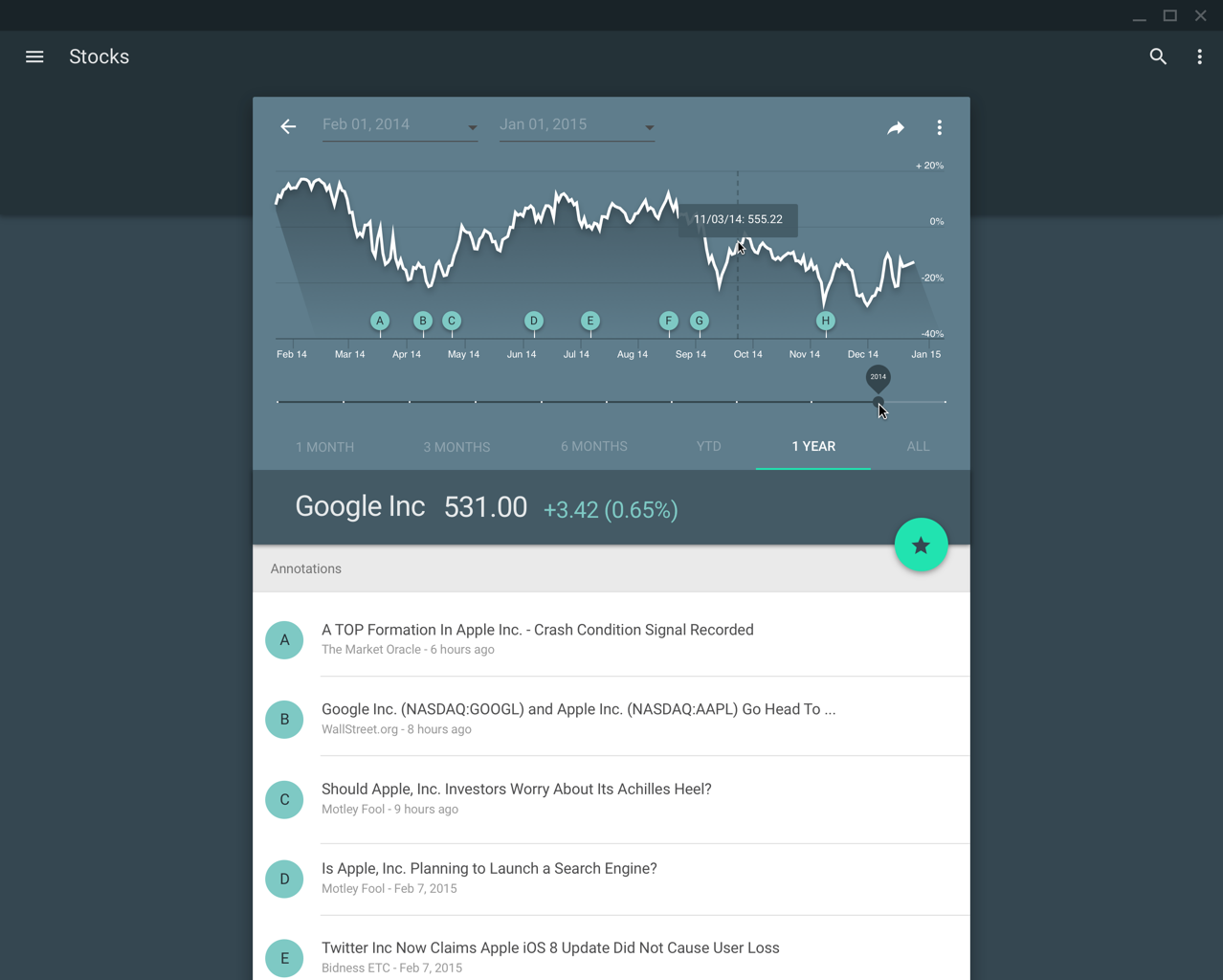 Material Design Charts – MaterialUp