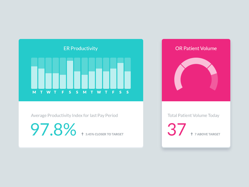 Material design data cards uplabs for Data table material design