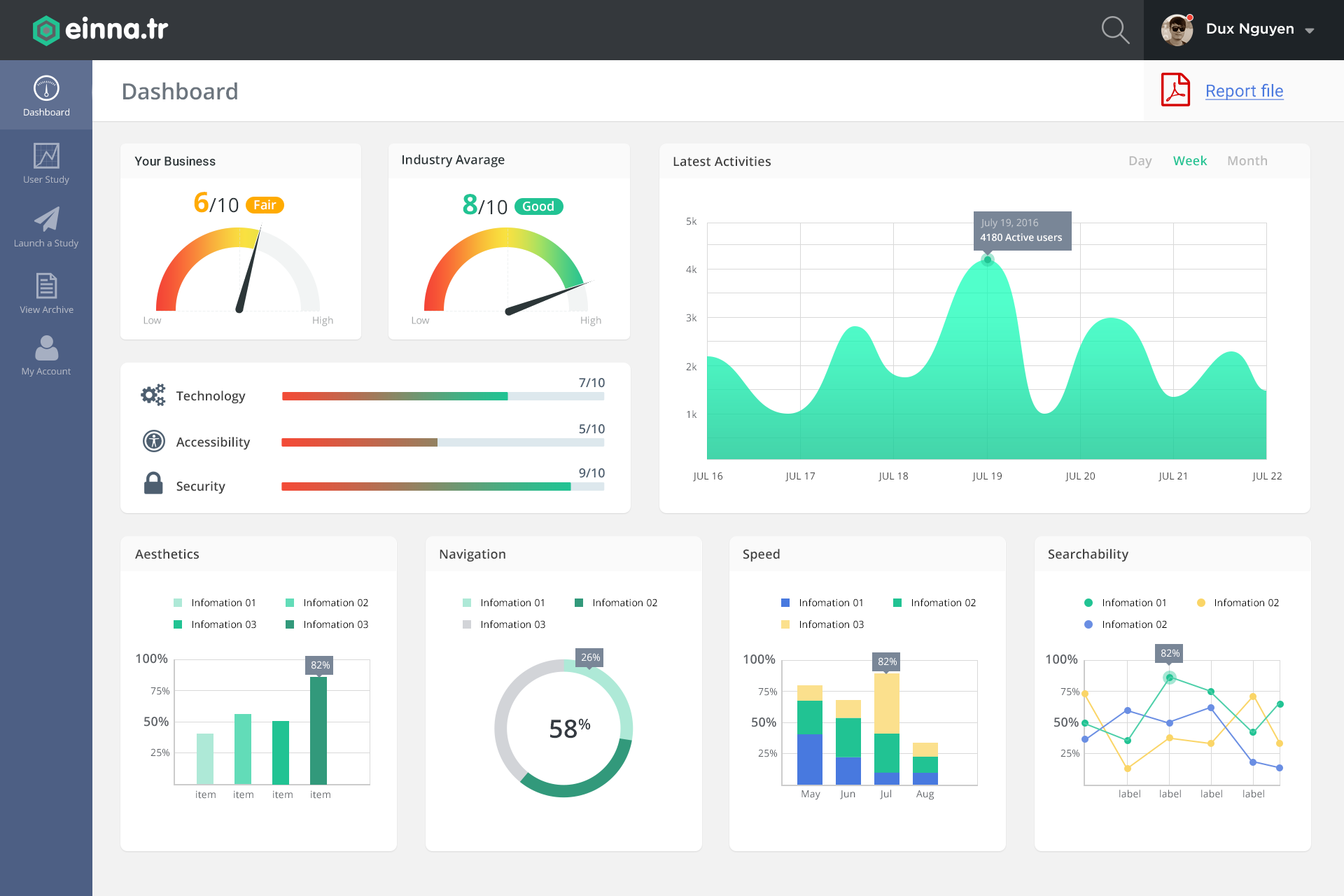 free dashboard templates powerpoint gallery - templates example, Powerpoint templates