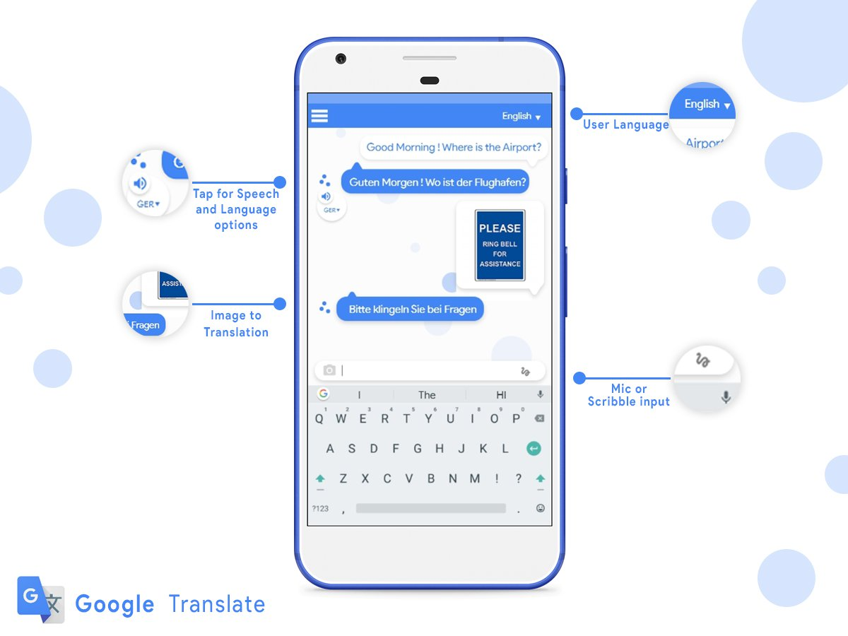 Translate App Ui Template With Details Uplabs