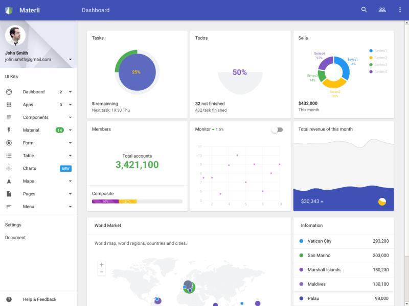 Material | Responsive Web Admin App w/ AngularJS - Uplabs