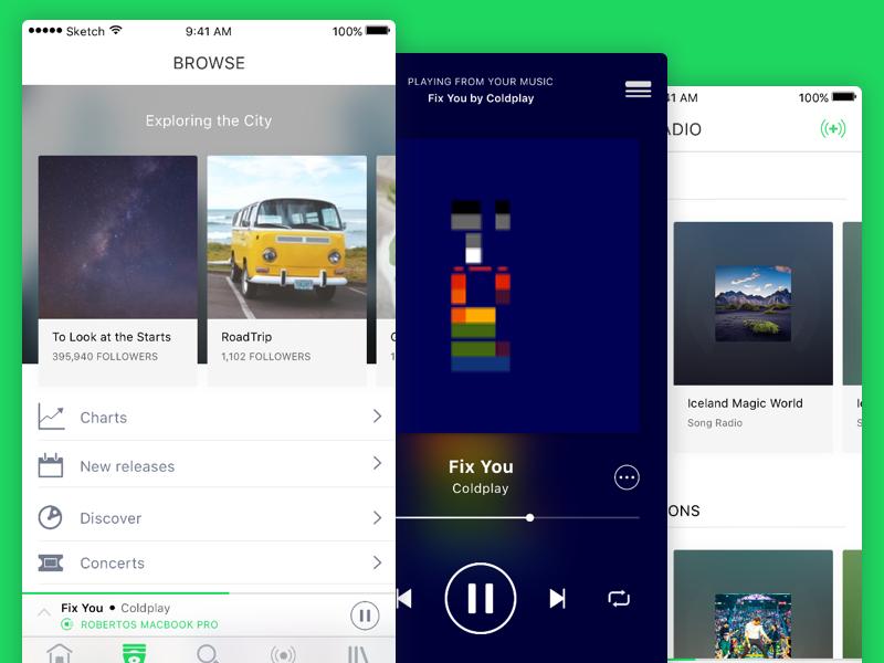 Spotify Light Theme - UpLabs