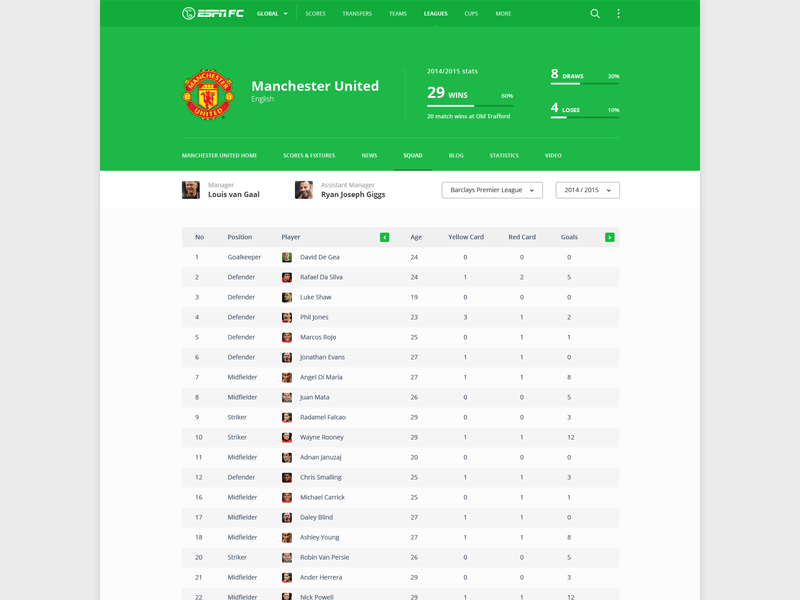Redesign espn fc asia team uplabs for Data table material design